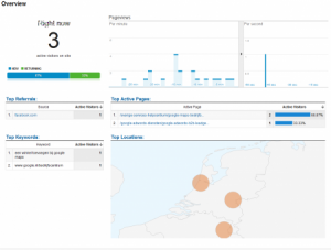Google Analytics real time screenshot