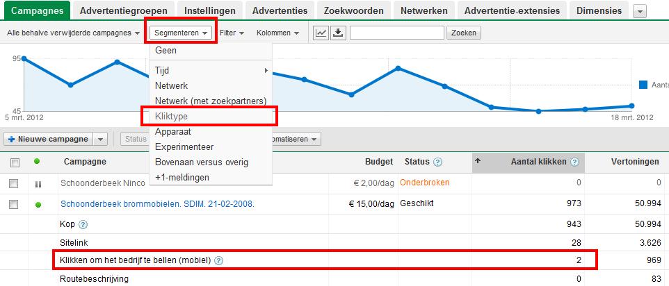 Resultaten aflezen van advertentie-extensies zoals oproepextensies & ad-sitelinks