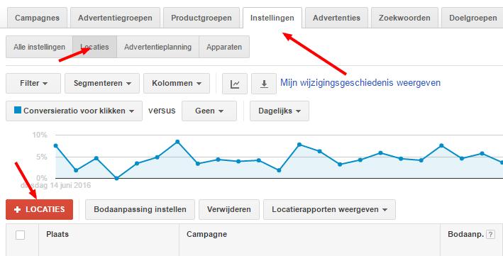 Campagnebeheer Regionaal adverteren– Google AdWords
