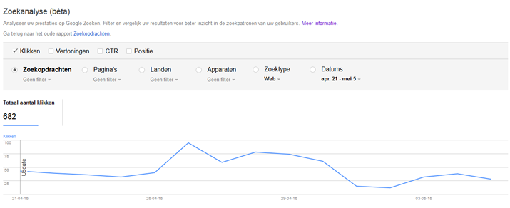 Zoekanalyse in Google Search Console