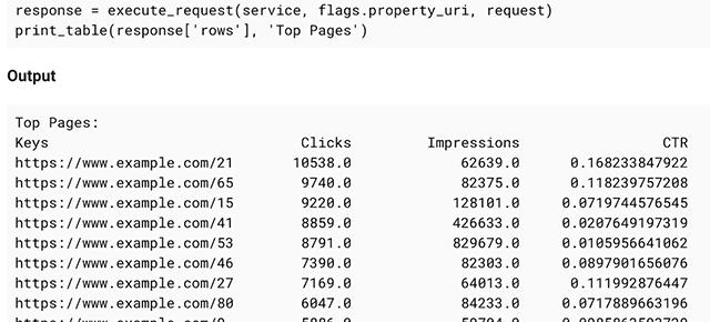 Google API voor Search Analytics