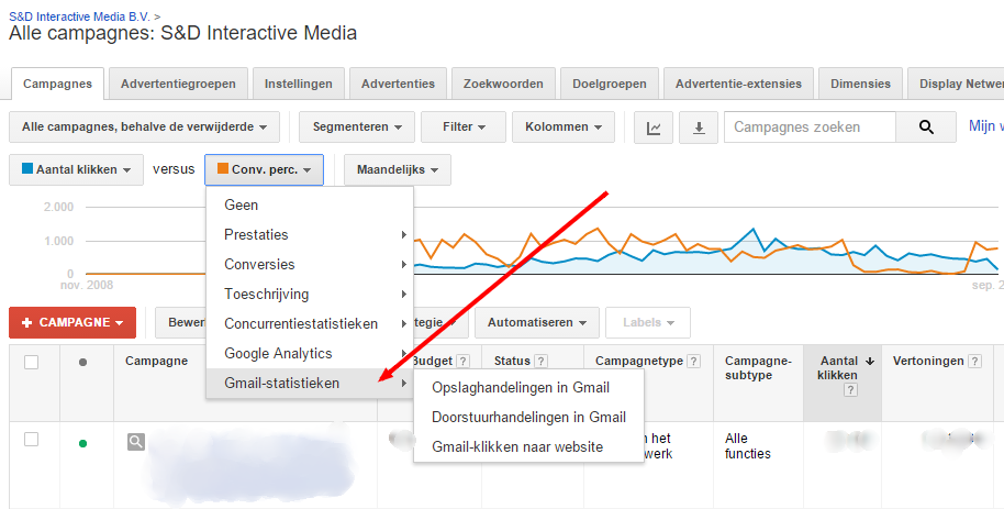 Gmail Native Ads via AdWords