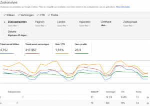 Google Search Console rapport