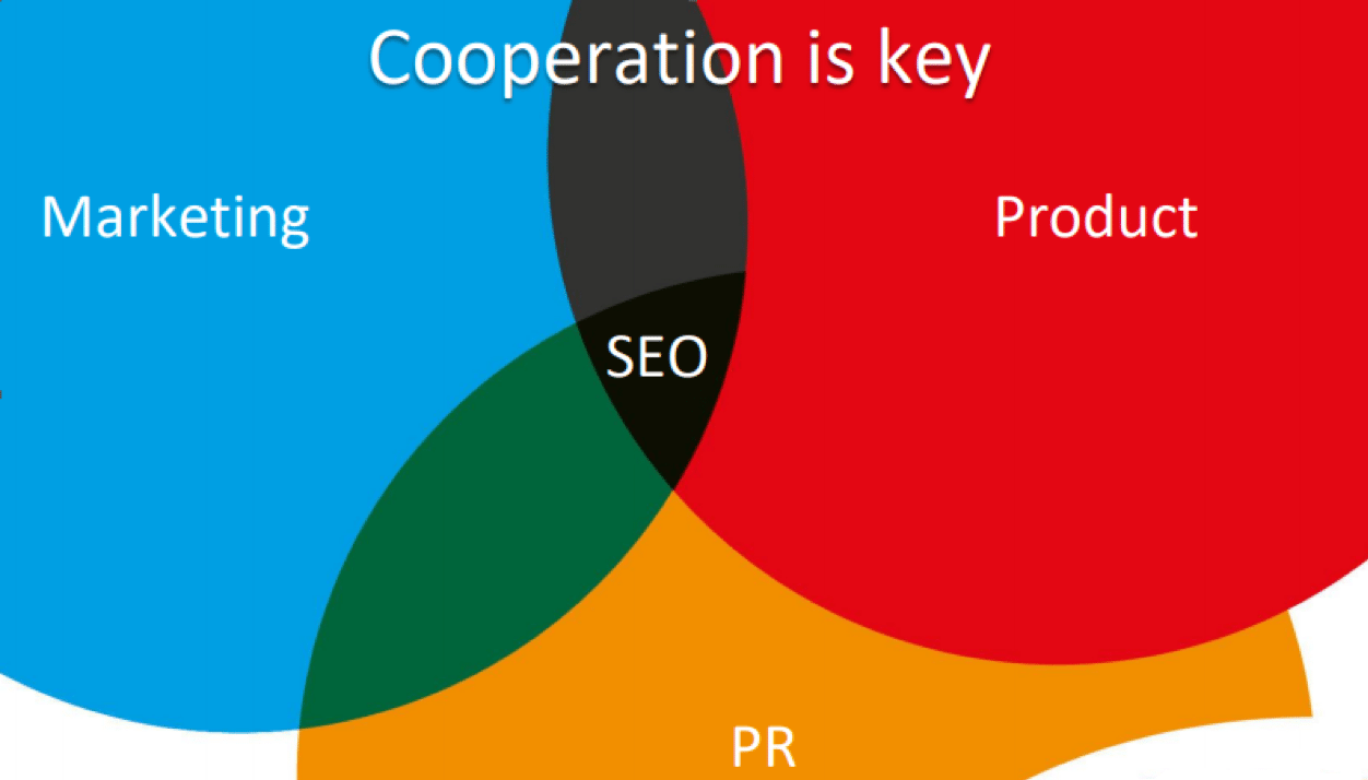 Projectgroep: Marketing-, product- en Public Relations- in één team