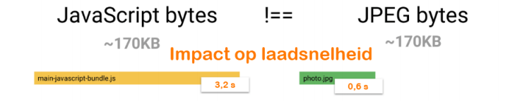 Javascript SEO laadsnelheid optimalisatie