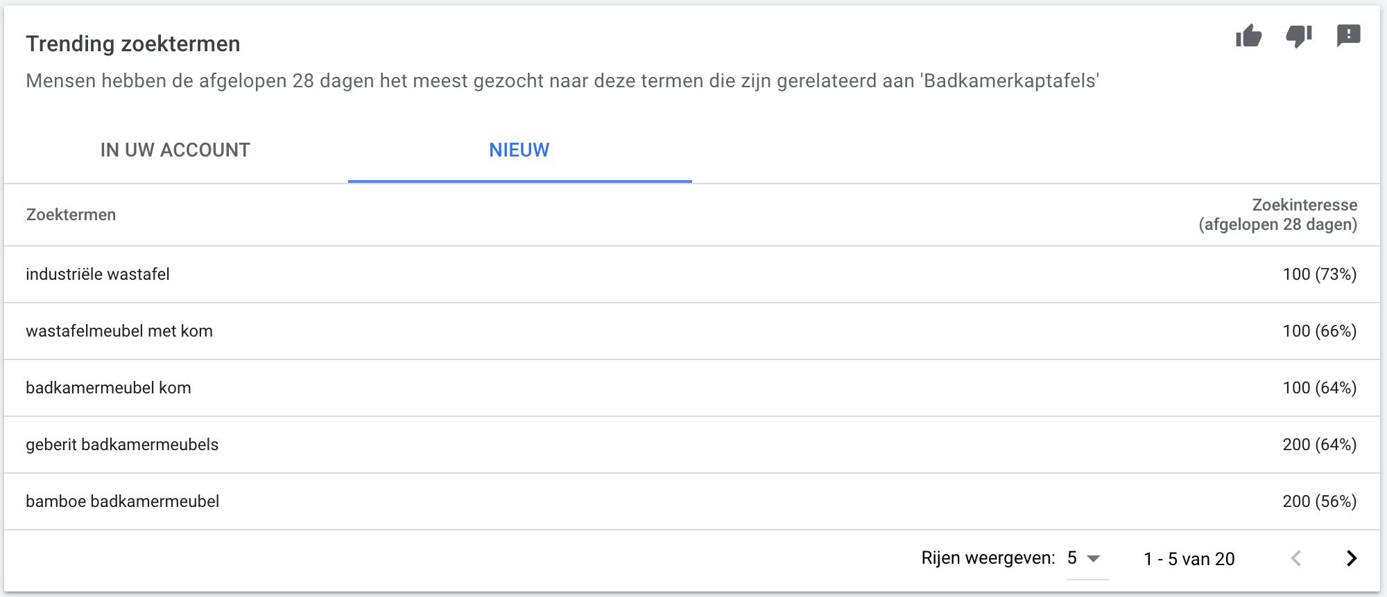 google-ads-inzichten-zoektrends-voorbeelden