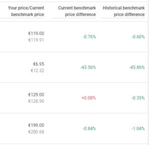 Prijzen vergelijken in Google Shopping