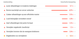 optimalisaties pagespeed