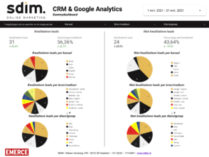 google data studio visualisaties