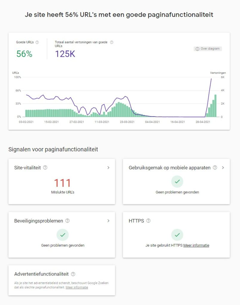 Google Search Console Paginafunctionaliteit